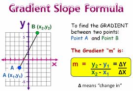 grant slope formula passy s world