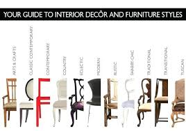 different types of furniture styles. Different Types Of Furniture Styles Winsome Design Excellent .