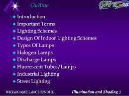 lighting schemes. Illumination (Lighting); 2. Lighting Schemes