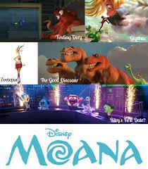 Animation Studios Pixar And Walt Disney Animation Studios Upcoming Animated