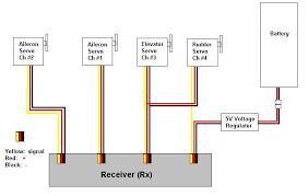 wiring diagram rc aircraft wiring image wiring diagram wiring diagram rc aircraft wiring diagrams and schematics on wiring diagram rc aircraft