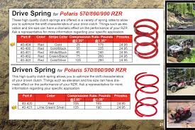Slp Rzr Catalog 2012 By Starting Line Products Issuu