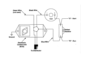 printer friendly copy of thread at ignition coil ballast resistor wiring diagram