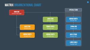 Organizational Chart Template Photoshop Www