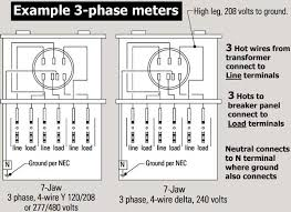 how to wire 3 phase 3 phase meters meter box illustration 4 wire