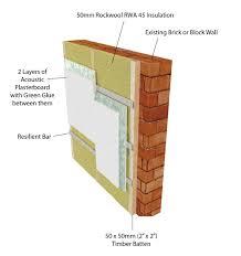 sound insulation for walls. Green Glue Noiseproofing Compound Sound Insulation For Walls N