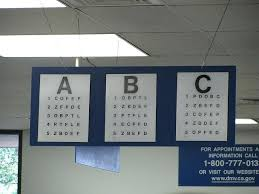 Eye Chart Template Drivers License Vision Test – Covernostra.info