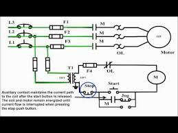 wiring jog in control wiring diagram show wiring jog in control wiring diagram today jogging control circuit jog motor control start stop and