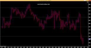 Point Figure Charts Traderji Com