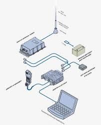 johnson1966 golden meteor wiring diagram wiring diagram and sentry keypad wiring diagram diagrams schematics ideas