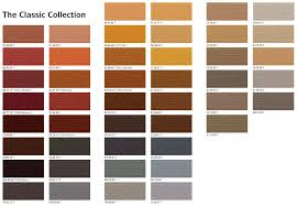 Sikkens Cetol Filter 7 Colour Chart Best Picture Of Chart