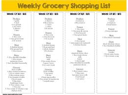 Budget Lists Examples Grocery Lists On A Budget Magdalene Project Org