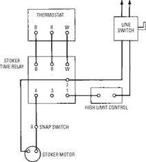 wood boiler wiring diagram the wiring diagram coal furnaces wood furnaces and multi fuel furnaces ФенкойРы wiring diagram