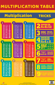 Multiplication Table 1 15 Chart Buy Multiplication Table Book Online At Low Prices In India