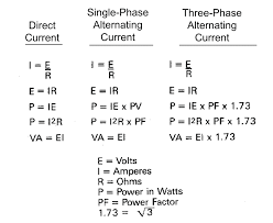 image result for single and three phase math formula chart