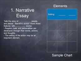 literary analysis skill narrative essay reading skill main narrative essay tells the story of people and places