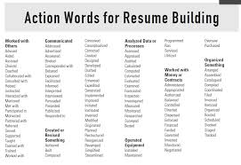 verbs for resume