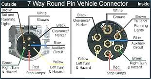 2017 f150 7 pin wiring diagram two wire electrical system 2017 f150 7 pin wiring diagram ford trailer wiring diagram