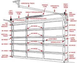 how to adjust garage door springsGarage Door Torsion Springs and Parts online