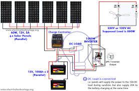 solar power wiring diagram pdf wiring diagram meta