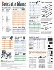 Basics At A Glance Chart Basics At A Glance Poster Healthy Eating Health Nutrition