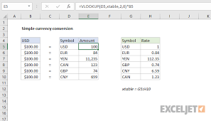 Excel Formula Simple Currency Conversion Exceljet