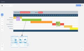 Online Project Management Gantt Chart Gandt Chart Lenscrafters Online Bill Payment