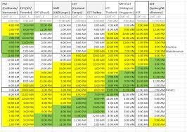 Pst To Est Chart 41 Explanatory Gmt Conversion Chart