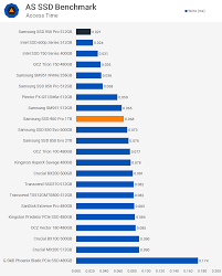 Tire Brand Ratings Chart Samsung Ssd 960 Pro 1tb Review Benchmarks As Ssd