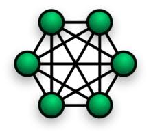 network topology   wikipediafully connected network edit   fully connected mesh topology