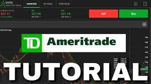 How To Trade Pre-Market