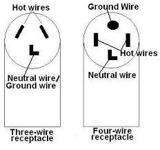 four wire dryer plug diagram wiring diagram basic dryer cord installation guidefour wire dryer plug diagram 19