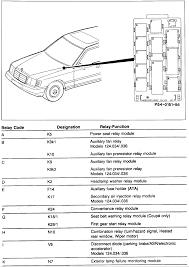 Mercedes R230 Fuse Chart 1999 Mercedes E320 Rear Fuses Diagram Wiring Diagrams