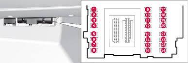 2008 2017 volvo xc60 fuse box diagram fuse diagram 2008 2017 volvo xc60 fuse box diagram