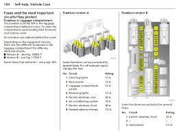 opel astra 2002 fuse box diagram efcaviation com vauxhall zafira fuse box diagram 2010 at Vauxhall Zafira Fuse Box Diagram 2003