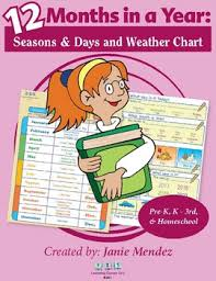 Months Of The Year Chart Book 12 Months In A Year Season Days And Weather Chart