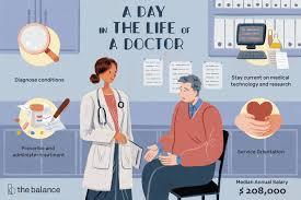 Doctor Job Description Salary Skills More