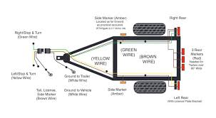 7 Pin Connector Wiring Diagram Free Picture Trailer Color Code