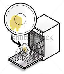 dishwasher clipart black and white. put dirty dishes in dishwasher clipart black and white