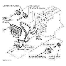 Kia sportage engine diagram awesome 2002 kia sportage serpentine belt routing and timing belt diagrams
