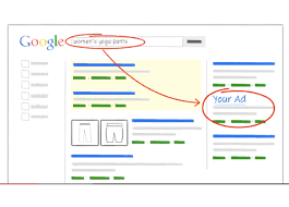 Google Add Words Why Google Adwords Beats Facebook Twitter And Linkedin Ads Every