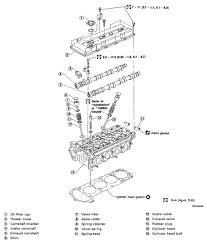 basics > engine > ka24de nissan 240sx performance tuning ka24de engine · ka24de cylinder head