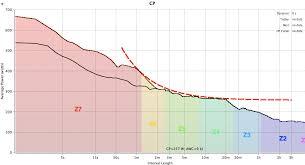 Ftp Chart Switchback Publications Ftp Test