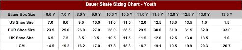 Hockey Blade Sharpening Chart Iceandinlinehockeyskatessizingchart Evolution Skates