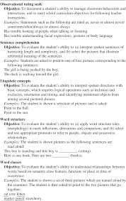 Khan Lewis Phonological Processes Chart Assessment And Diagnosis Chapter 5 Speech And Language
