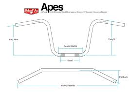 Bar Swap How To Measure Handlebars For Your Harley