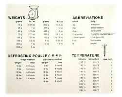 Measurement Table Indianculture Co