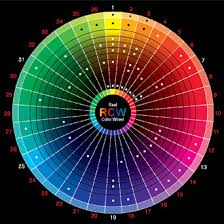 Automotive Paint Color Mixing Chart Automotive Paint Mixing Ratios How To Mix Auto Paint