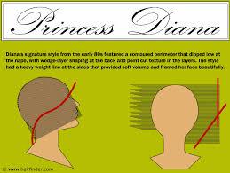 princess diana s hairstyle