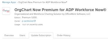 Adp Recruitment Add On Orgchart User Guide